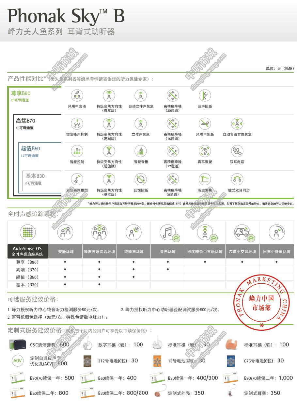 峰力美人鱼 • 天童系列耳背式助听器价格表及简介