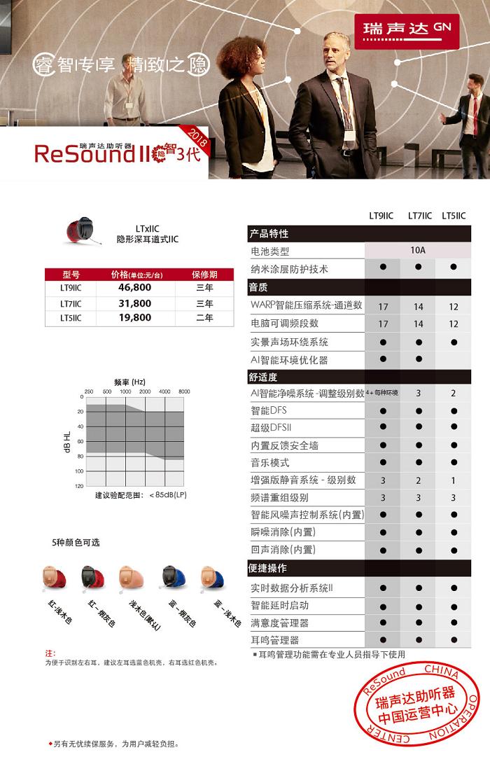 瑞声达智隐3代IIC助听器价格表及简介