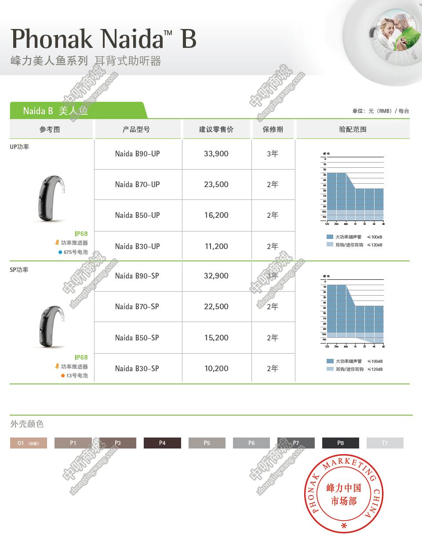 峰力Naida B美人鱼系列耳背式助听器价格表及简介