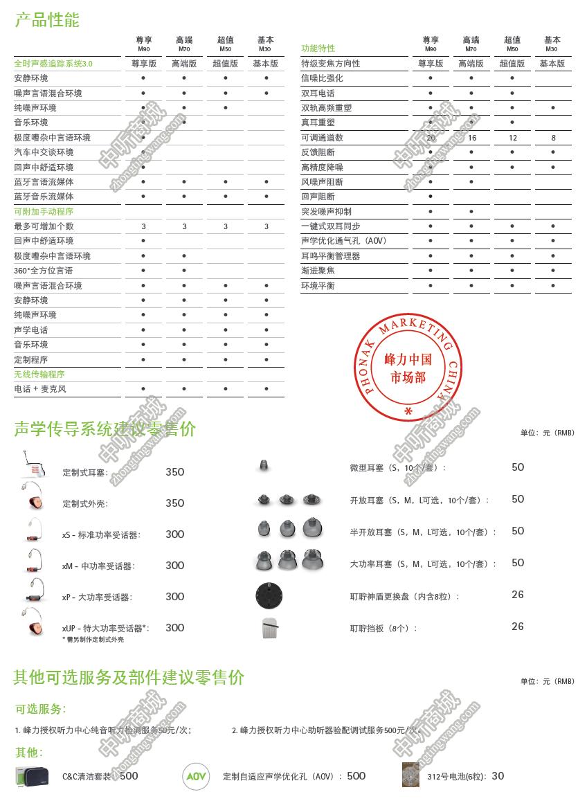 峰力奥迪·神采系列微版耳背式助听器价格表及简介